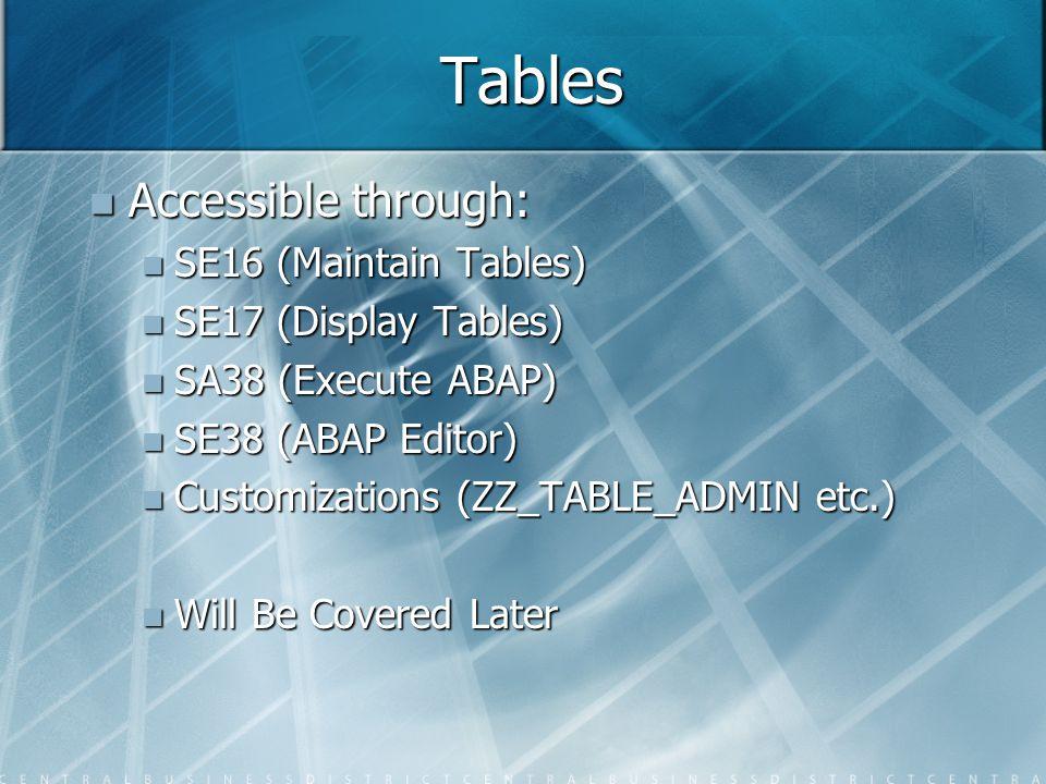 Tables Accessible through: Accessible through: SE16 (Maintain Tables) SE16 (Maintain Tables) SE17 (Display Tables) SE17 (Display Tables) SA38 (Execute ABAP) SA38 (Execute ABAP) SE38 (ABAP Editor) SE38 (ABAP Editor) Customizations (ZZ_TABLE_ADMIN etc.) Customizations (ZZ_TABLE_ADMIN etc.) Will Be Covered Later Will Be Covered Later