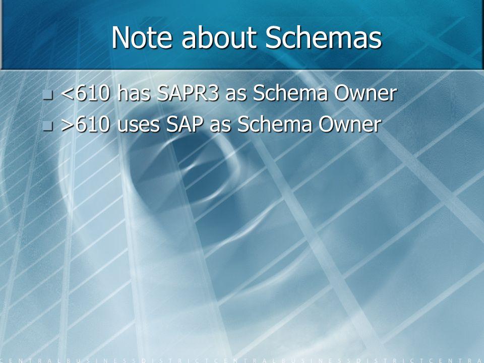 Note about Schemas <610 has SAPR3 as Schema Owner <610 has SAPR3 as Schema Owner >610 uses SAP as Schema Owner >610 uses SAP as Schema Owner