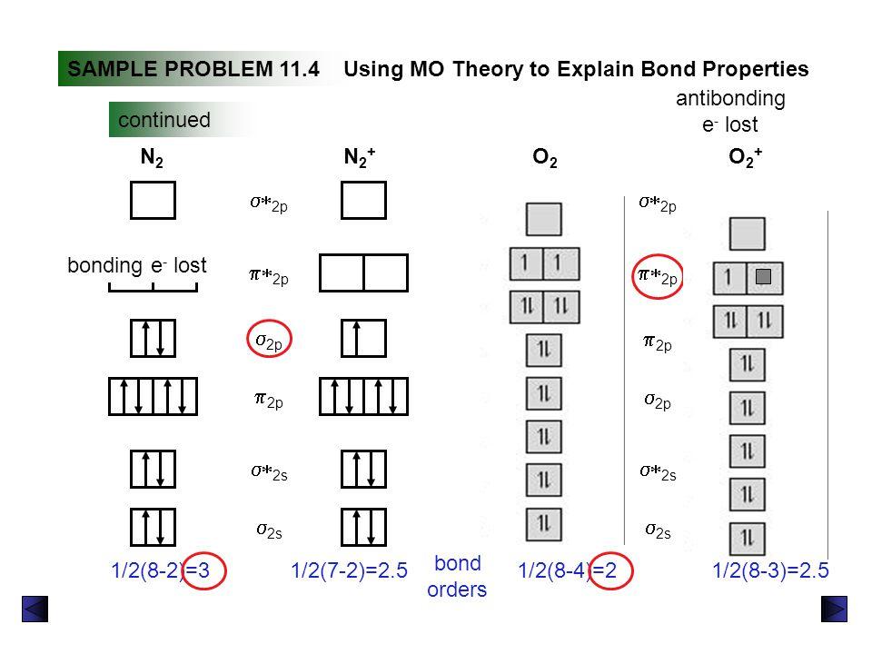 SAMPLE PROBLEM 11.4Using MO Theory to Explain Bond Properties continued  2s  2s  2p  2p  2p  2p N2N2 N2+N2+ O2O2 O2+O2+ bond orders 1/2(8-2)=