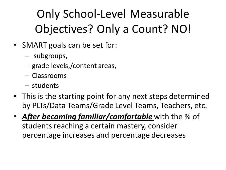 Displaying Results The next step to setting measurable objectives is using them when discussing data and determining next steps Data can be displayed: – When telling the school's story (digital profile) – On websites – School Data Displays – Newsletters – Other