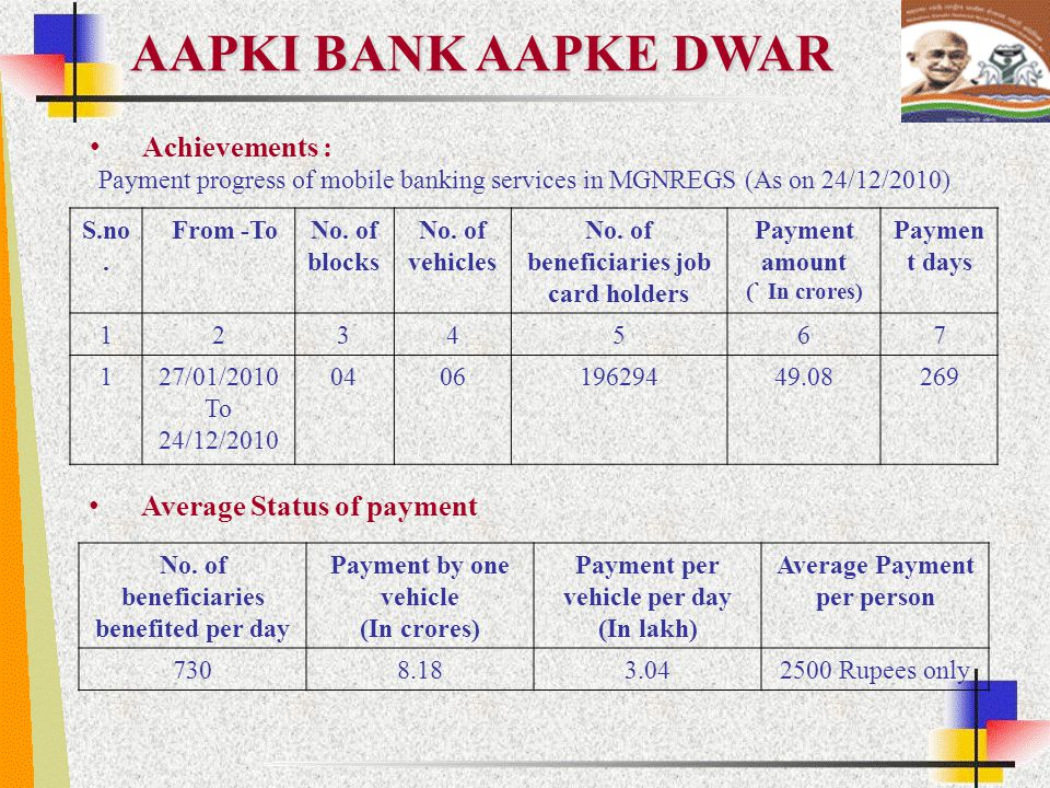 Payment progress of mobile banking services in MGNREGS (As on 24/12/2010) Achievements : S.no. From -ToNo. of blocks No. of vehicles No. of beneficiar