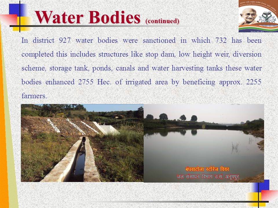 In district 927 water bodies were sanctioned in which 732 has been completed this includes structures like stop dam, low height weir, diversion scheme