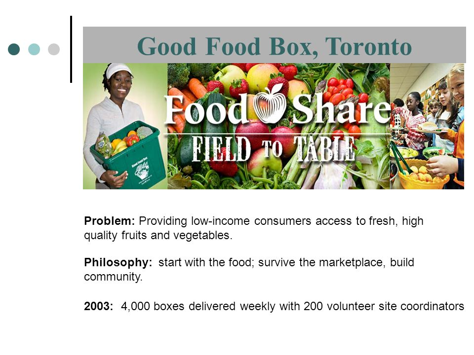 Philosophy: start with the food; survive the marketplace, build community.