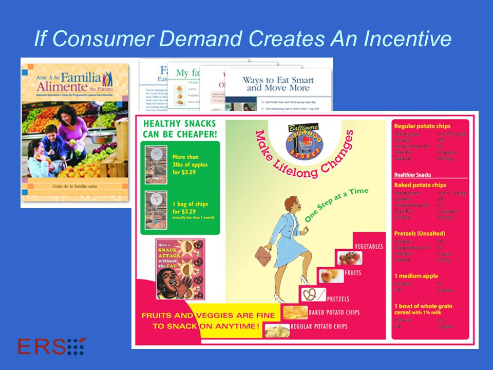 If Consumer Demand Creates An Incentive