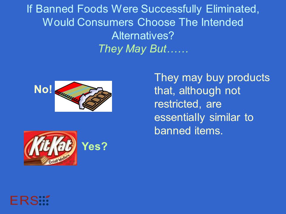 If Banned Foods Were Successfully Eliminated, Would Consumers Choose The Intended Alternatives.