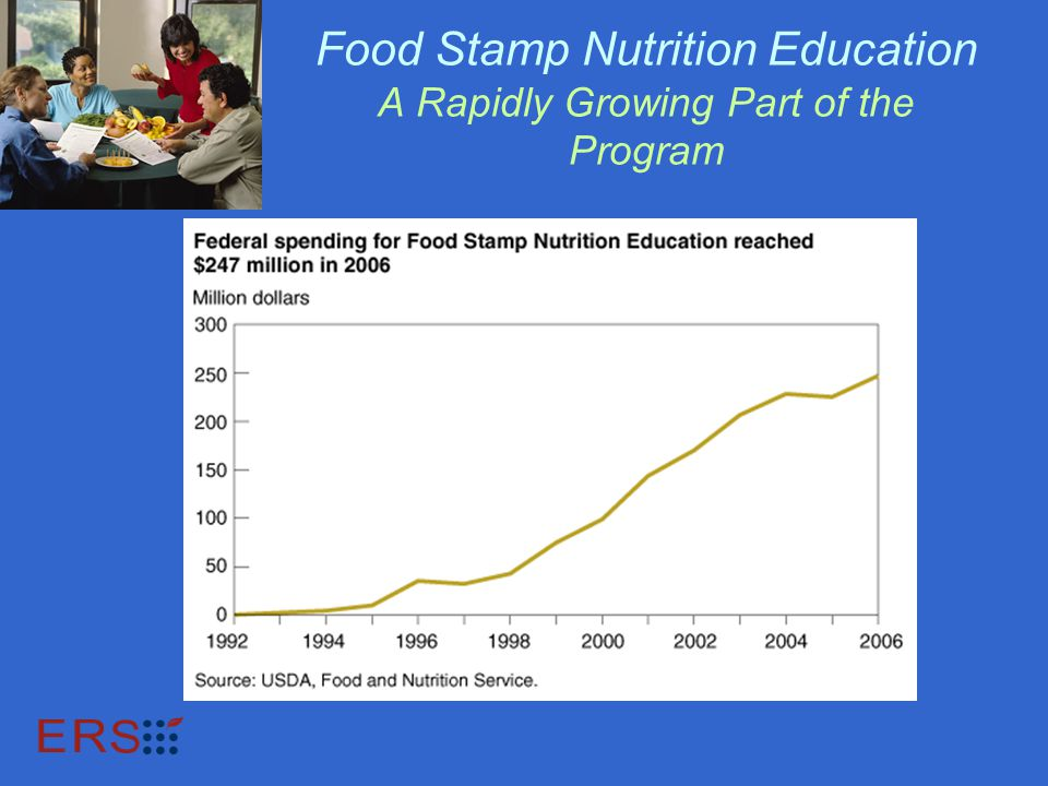 Food Stamp Nutrition Education A Rapidly Growing Part of the Program