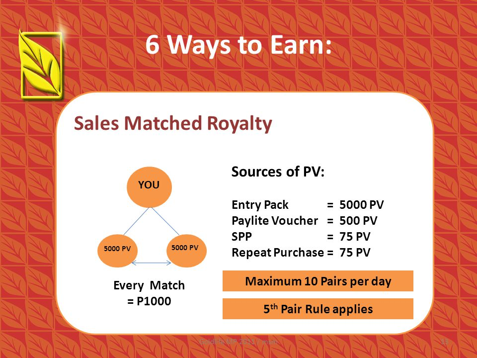 6 Ways to Earn: Sales Matched Royalty YOU Sources of PV: Entry Pack = 5000 PV Paylite Voucher = 500 PV SPP= 75 PV Repeat Purchase = 75 PV 5000 PV Every Match = P1000 Maximum 10 Pairs per day 13Goldlife MP 2011 / msm 5 th Pair Rule applies