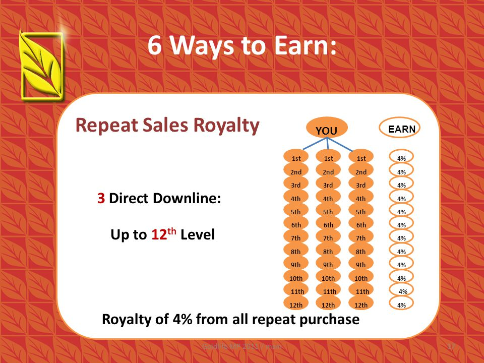 6 Ways to Earn: Repeat Sales Royalty Up to 12 th Level Royalty of 4% from all repeat purchase 4% Income EARN 11th h 12th 9th 10th 2nd 3rd 4th 5th 6th 7th 8th 9th 10th 2nd 3rd 4th 5th 6th 7th 8th 11th h 12th 11th h 12th 9th 10th 2nd 3rd 4th 5th 6th 7th 8th YOU 1st 3 Direct Downline: 17Goldlife MP 2011 / msm