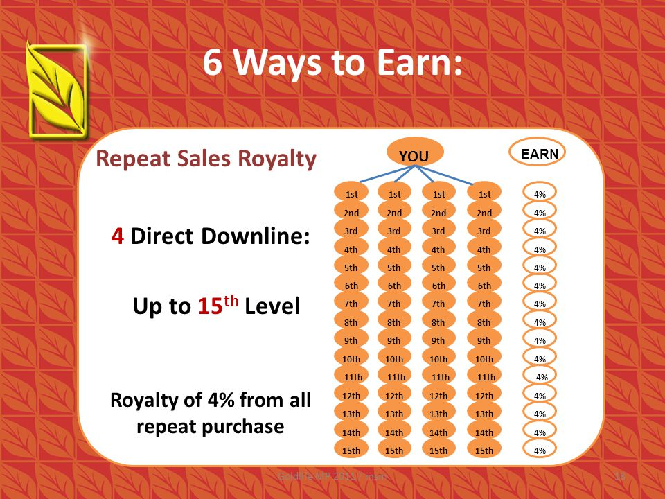 6 Ways to Earn: Royalty of 4% from all repeat purchase Repeat Sales Royalty 4% Income EARN YOU 1st 4 Direct Downline: Up to 15 th Level 18Goldlife MP 2011 / msm