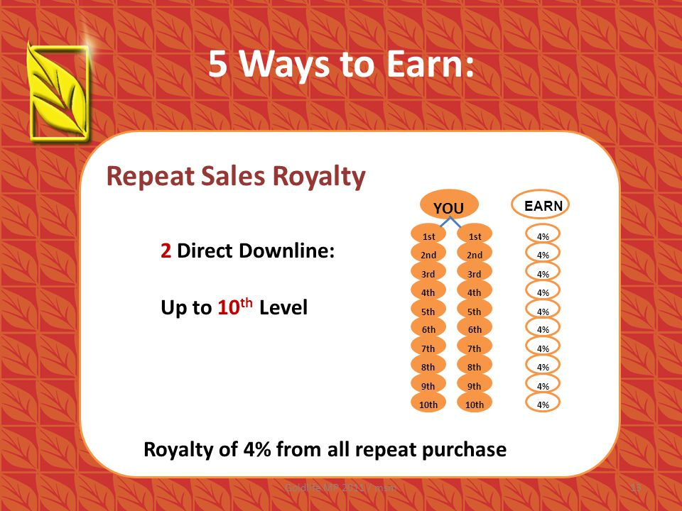 5 Ways to Earn: Repeat Sales Royalty 2 Direct Downline: Royalty of 4% from all repeat purchase Up to 10 th Level 9th 10th 2nd 3rd 4th 5th 6th 7th 8th 9th 10th 2nd 3rd 4th 5th 6th 7th 8th 4% Income EARN YOU 1st 13Goldlife MP 2011 / msm