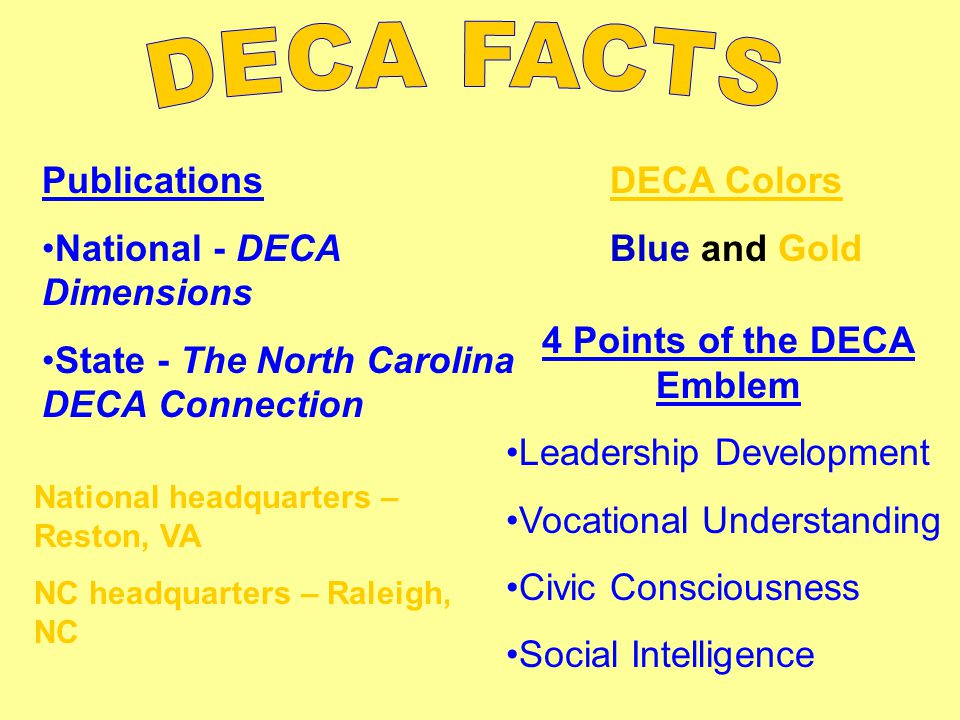 Publications National - DECA Dimensions State - The North Carolina DECA Connection DECA Colors Blue and Gold 4 Points of the DECA Emblem Leadership De