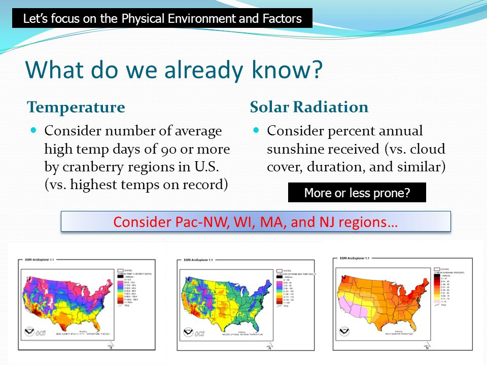 What do we already know? Temperature Solar Radiation Consider number of average high temp days of 90 or more by cranberry regions in U.S. (vs. highest