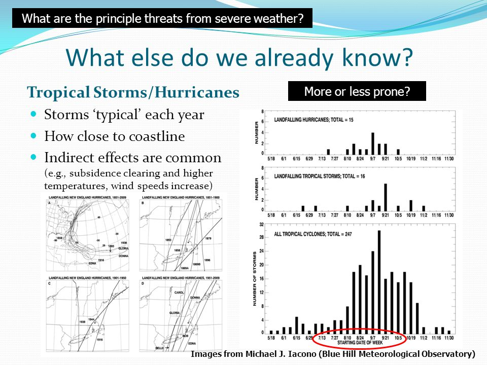 Tropical Storms/Hurricanes Storms 'typical' each year How close to coastline Indirect effects are common (e.g., subsidence clearing and higher tempera