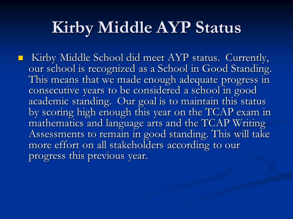 Kirby Middle AYP Status Kirby Middle School did meet AYP status.