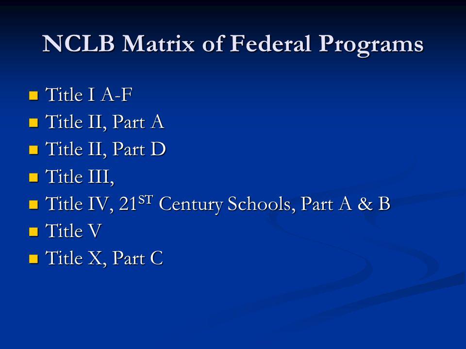 NCLB Matrix of Federal Programs Title I A-F Title I A-F Title II, Part A Title II, Part A Title II, Part D Title II, Part D Title III, Title III, Title IV, 21 ST Century Schools, Part A & B Title IV, 21 ST Century Schools, Part A & B Title V Title V Title X, Part C Title X, Part C
