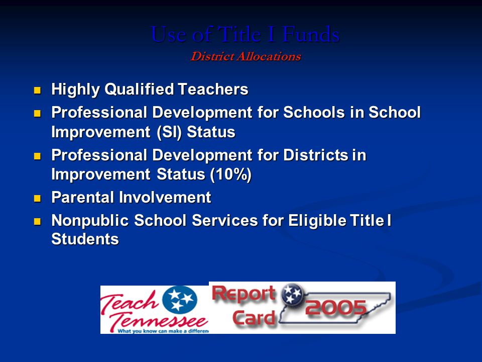 Use of Title I Funds District Allocations Highly Qualified Teachers Highly Qualified Teachers Professional Development for Schools in School Improvement (SI) Status Professional Development for Schools in School Improvement (SI) Status Professional Development for Districts in Improvement Status (10%) Professional Development for Districts in Improvement Status (10%) Parental Involvement Parental Involvement Nonpublic School Services for Eligible Title I Students Nonpublic School Services for Eligible Title I Students