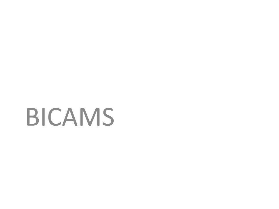 BICAMS