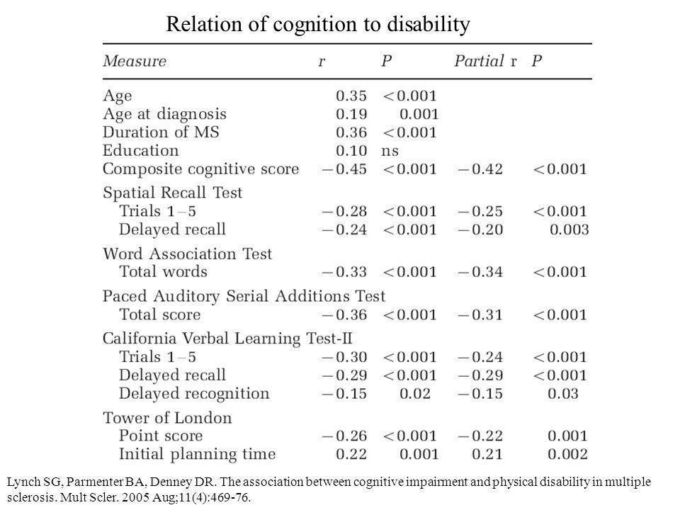 Symbol Digital Modality Test / A Benedict et al. Clin Neuropsychol 2002; 16: 381-97