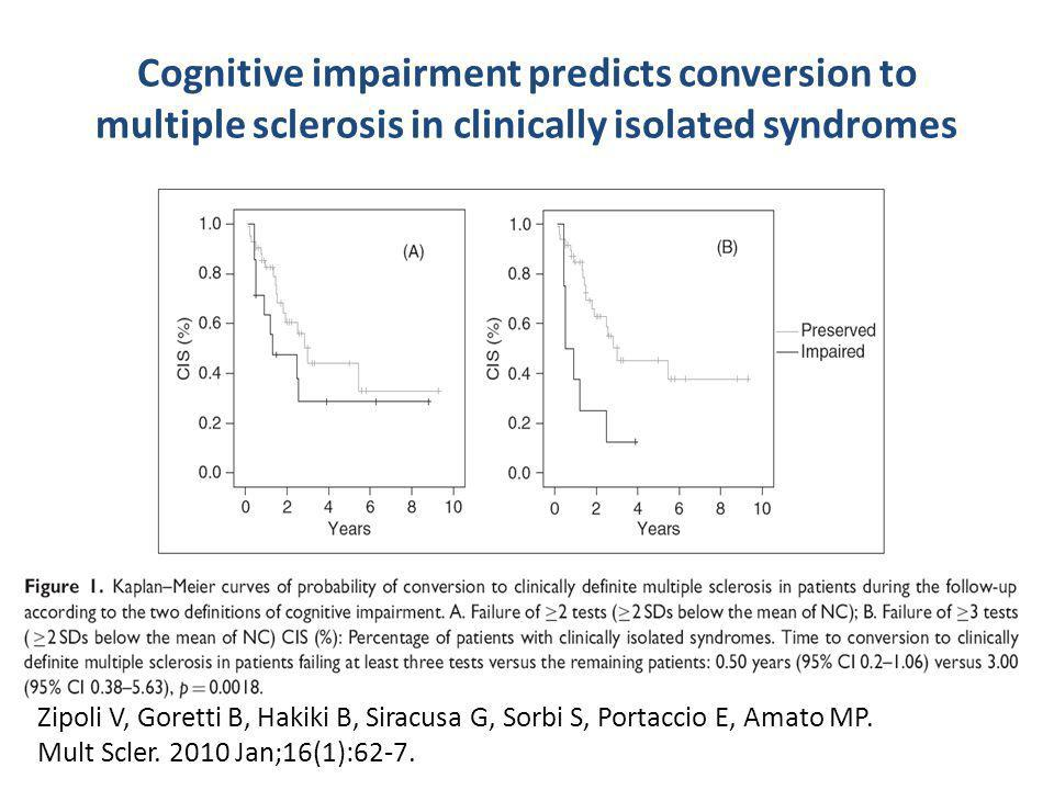 Validity of BICAMS tests confirmed by routine 3T imaging 25 MS patients assessed on large battery SDMT correlated with – Cortical lesion number – Cortical lesion volume – White matter lesion volume CVLT-2 (immediate and delayed scores) correlated with – Cortical lesion number BVMT-R (immediate and delayed scores) correlated with – Cortical lesion volume – White matter lesion volume Mike et al., Identification and clinical impact of multiple sclerosis cortical lesions as assessed by routine 3T MR imaging.