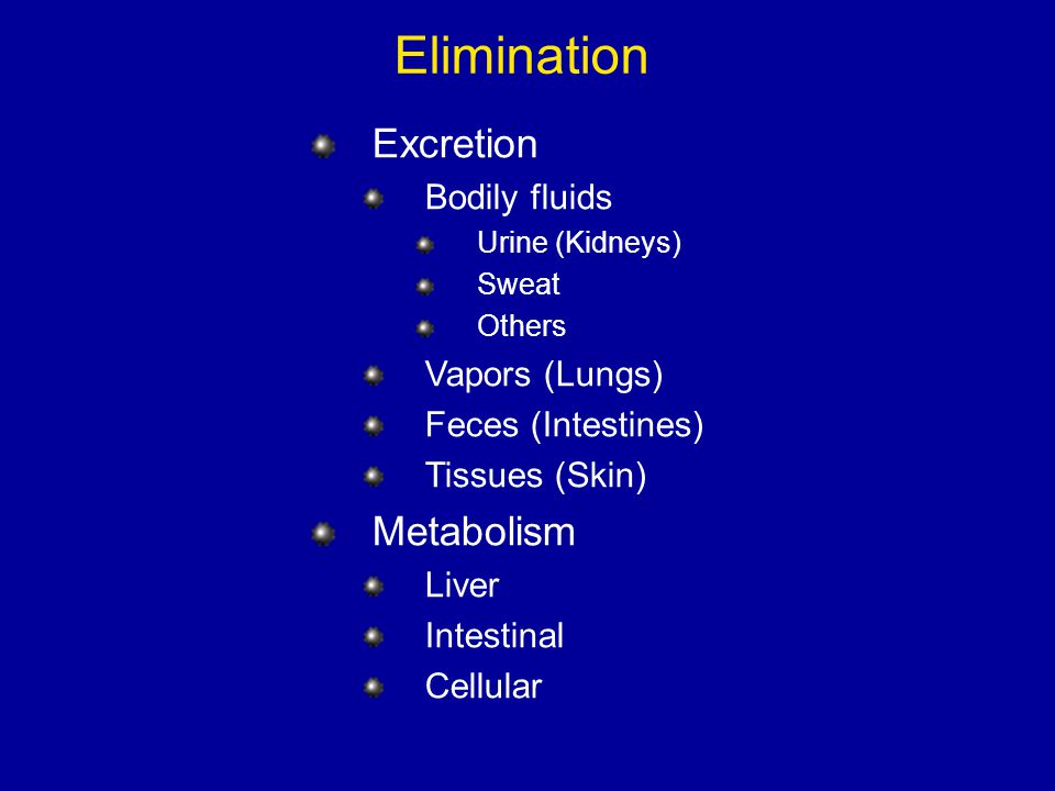 Elimination Excretion Bodily fluids Urine (Kidneys) Sweat Others Vapors (Lungs) Feces (Intestines) Tissues (Skin) Metabolism Liver Intestinal Cellular