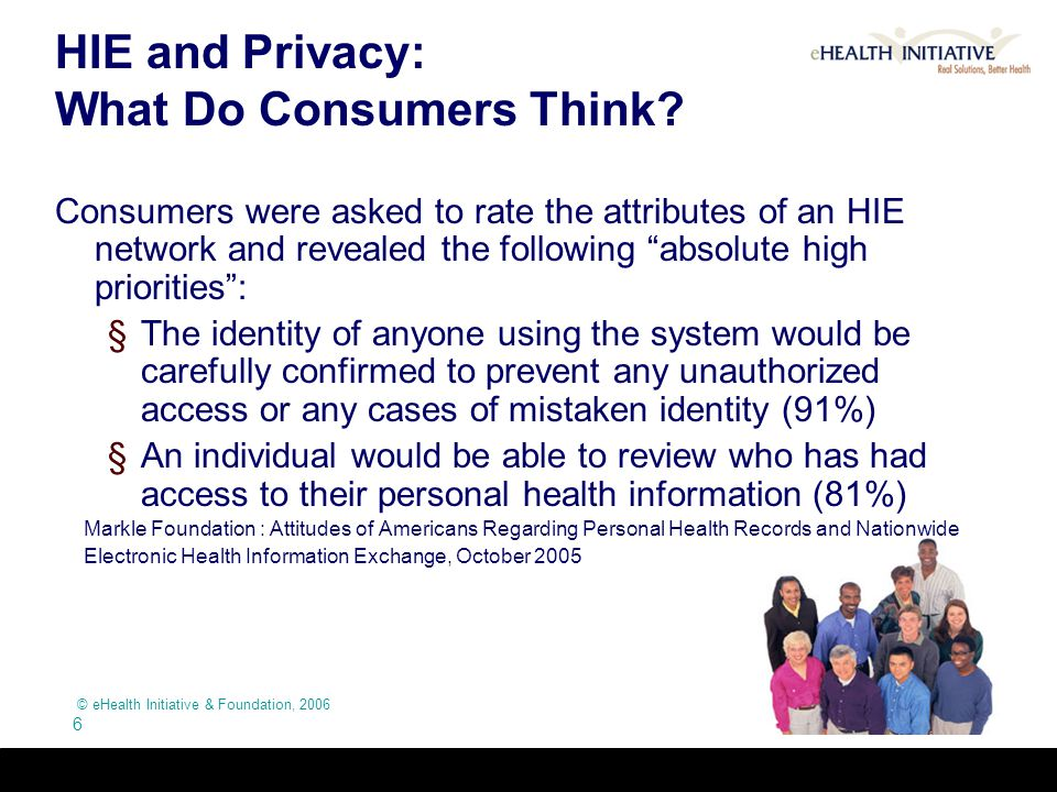© eHealth Initiative & Foundation, 2006 6 HIE and Privacy: What Do Consumers Think.
