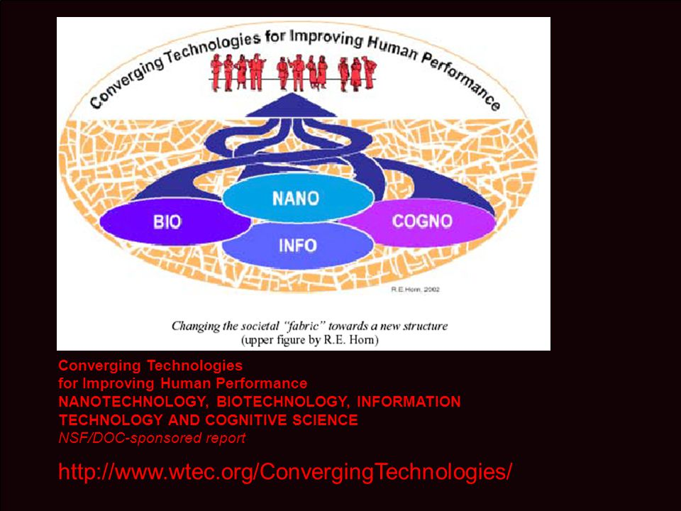 Converging Technologies for Improving Human Performance NANOTECHNOLOGY, BIOTECHNOLOGY, INFORMATION TECHNOLOGY AND COGNITIVE SCIENCE NSF/DOC-sponsored report