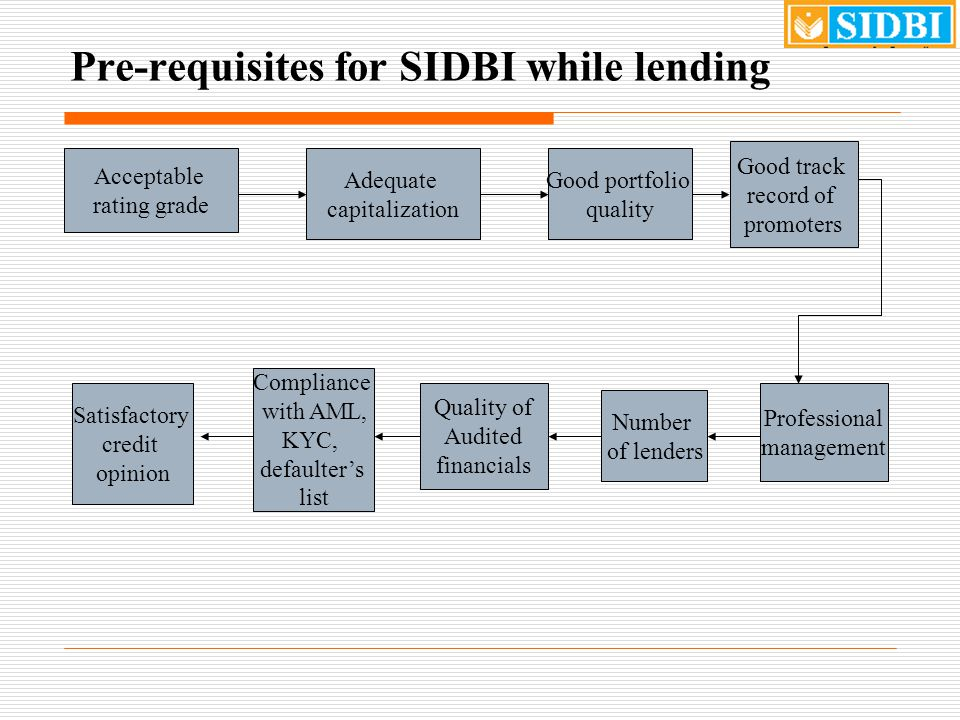Pre-requisites for SIDBI while investing in equity Pre-requisites for lending Legal form Realistic projected financials Good growth potential Profitability Attractiveness of valuation SIDBI stake < 20 % Exit options Quality of other investors