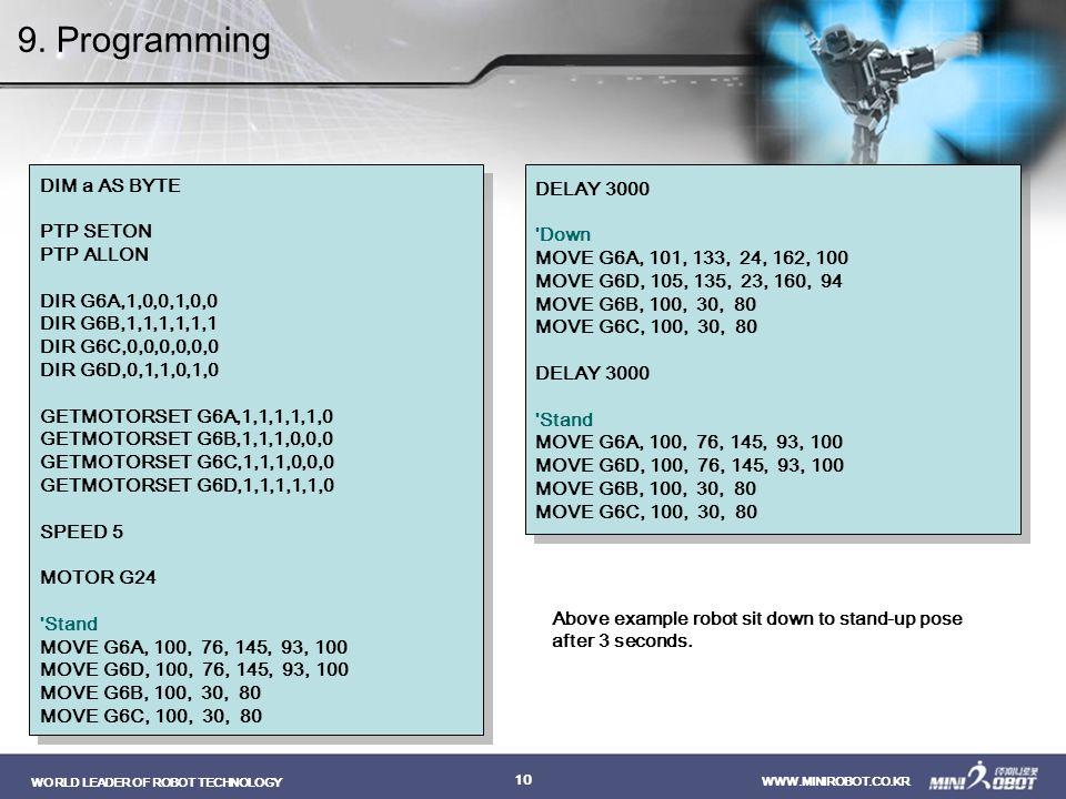 WORLD LEADER OF ROBOT TECHNOLOGY WWW.MINIROBOT.CO.KR 10 DIM a AS BYTE PTP SETON PTP ALLON DIR G6A,1,0,0,1,0,0 DIR G6B,1,1,1,1,1,1 DIR G6C,0,0,0,0,0,0