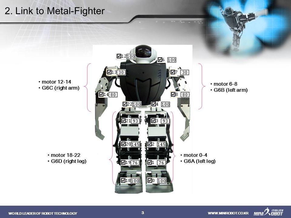 WORLD LEADER OF ROBOT TECHNOLOGY WWW.MINIROBOT.CO.KR 3 motor 6-8 G6B (left arm) motor 0-4 G6A (left leg) motor 18-22 G6D (right leg) motor 12-14 G6C (