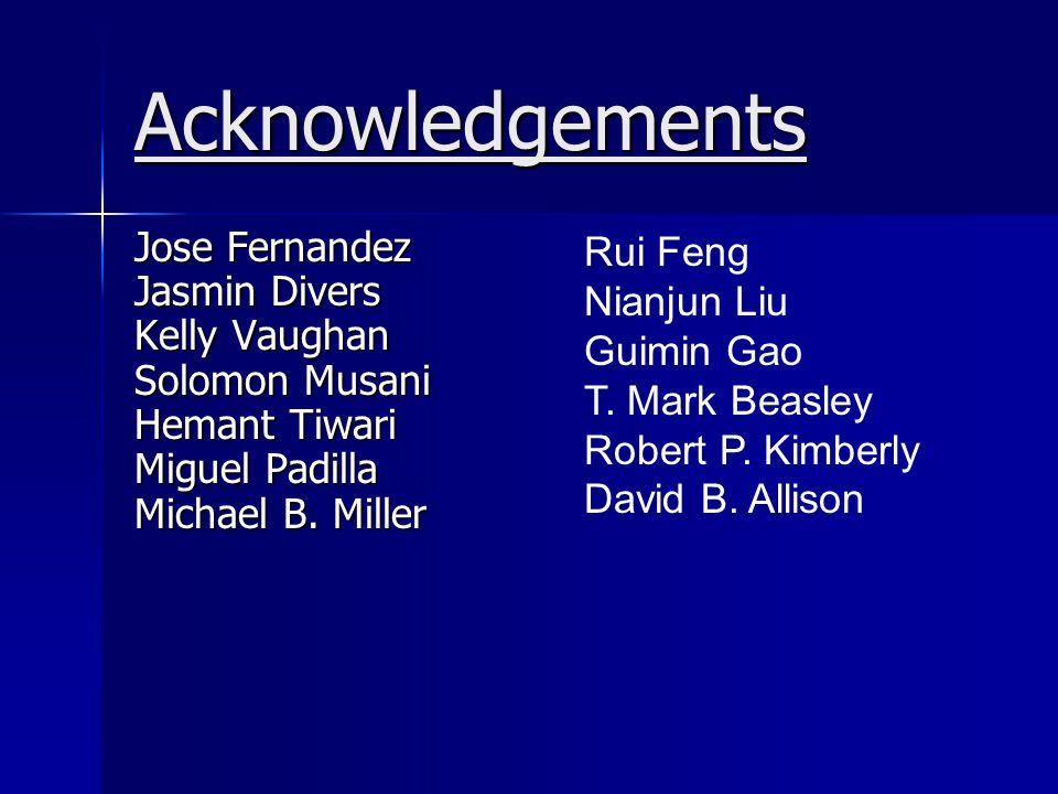 Acknowledgements Jose Fernandez Jasmin Divers Kelly Vaughan Solomon Musani Hemant Tiwari Miguel Padilla Michael B.