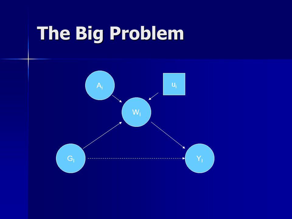 The Big Problem GIGI YIYI WIWI uiui AiAi