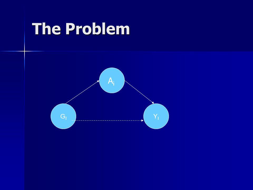 The Problem GIGI YIYI AiAi