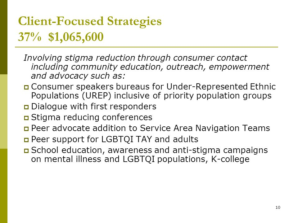 10 Client-Focused Strategies 37% $1,065,600 Involving stigma reduction through consumer contact including community education, outreach, empowerment and advocacy such as:  Consumer speakers bureaus for Under-Represented Ethnic Populations (UREP) inclusive of priority population groups  Dialogue with first responders  Stigma reducing conferences  Peer advocate addition to Service Area Navigation Teams  Peer support for LGBTQI TAY and adults  School education, awareness and anti-stigma campaigns on mental illness and LGBTQI populations, K-college