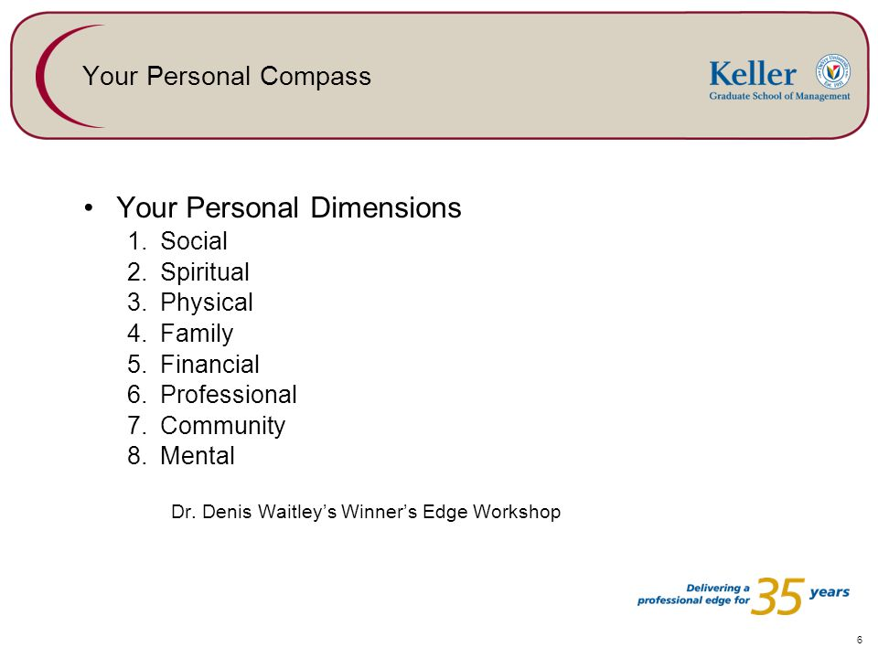 6 Your Personal Compass Your Personal Dimensions 1.Social 2.Spiritual 3.Physical 4.Family 5.Financial 6.Professional 7.Community 8.Mental Dr.