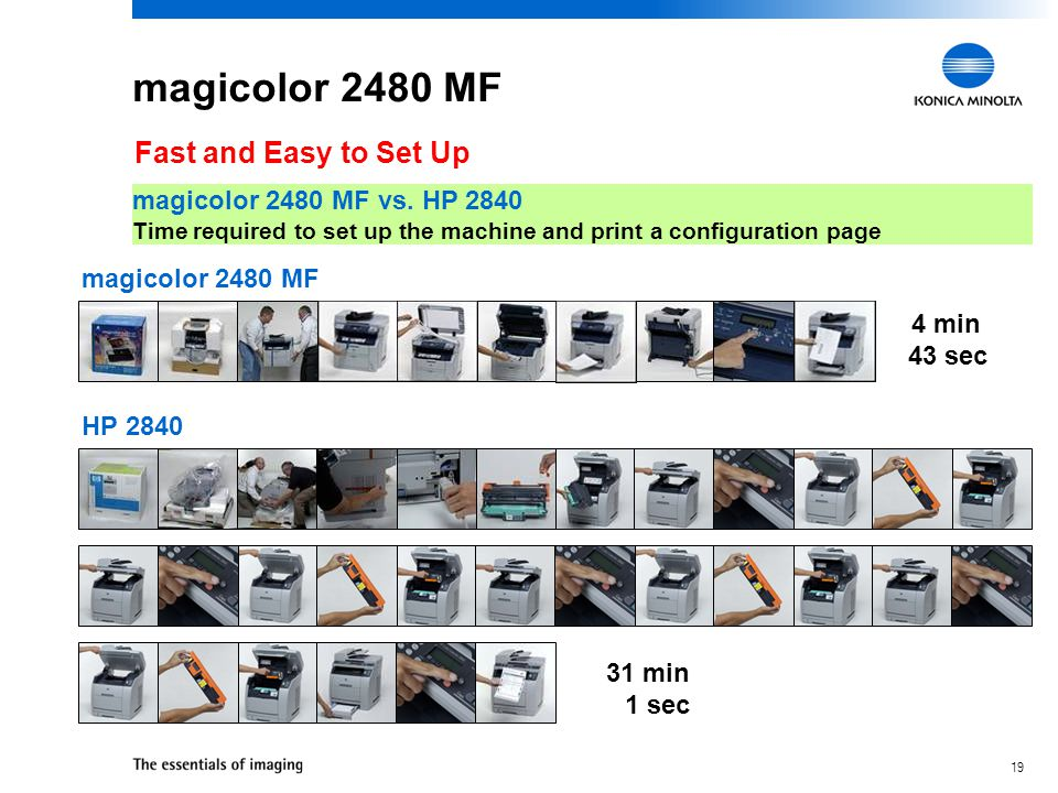 18 magicolor 2480 MF Fast and Easy to Set Up  Installs in minutes— –From box to desktop  Pre-installed supplies –Ensure quick setup  Auto-install s