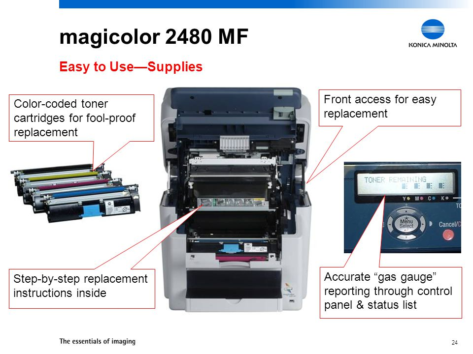23 magicolor 2480 MF  Only 5  Same as other magicolor 2400 Series printers Easy to Use—Supplies Toner Cartridges (Y, M, C, K) Standard capacity (C,