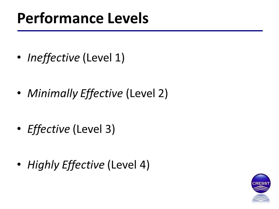 Ineffective (Level 1) Minimally Effective (Level 2) Effective (Level 3) Highly Effective (Level 4) Performance Levels