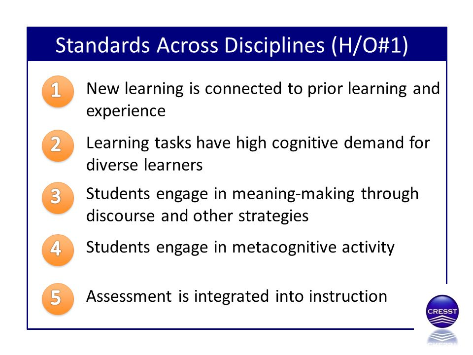 Standards Across Disciplines (H/O#1) New learning is connected to prior learning and experience Students engage in meaning-making through discourse an