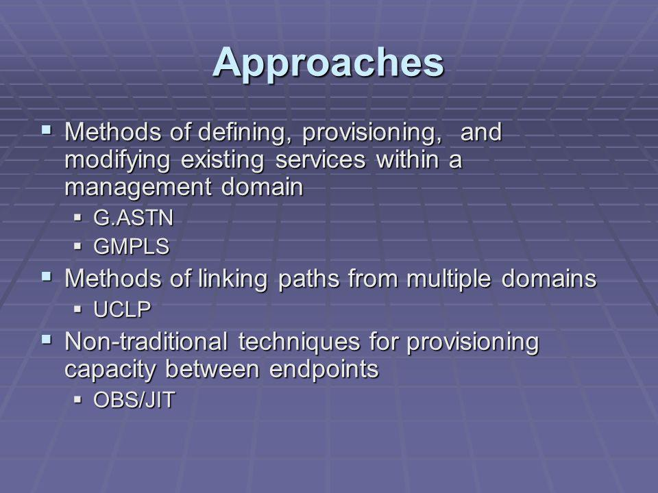 Approaches  Methods of defining, provisioning, and modifying existing services within a management domain  G.ASTN  GMPLS  Methods of linking paths from multiple domains  UCLP  Non-traditional techniques for provisioning capacity between endpoints  OBS/JIT