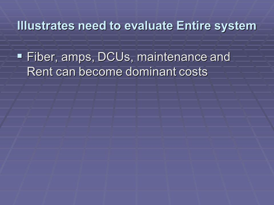 Illustrates need to evaluate Entire system  Fiber, amps, DCUs, maintenance and Rent can become dominant costs