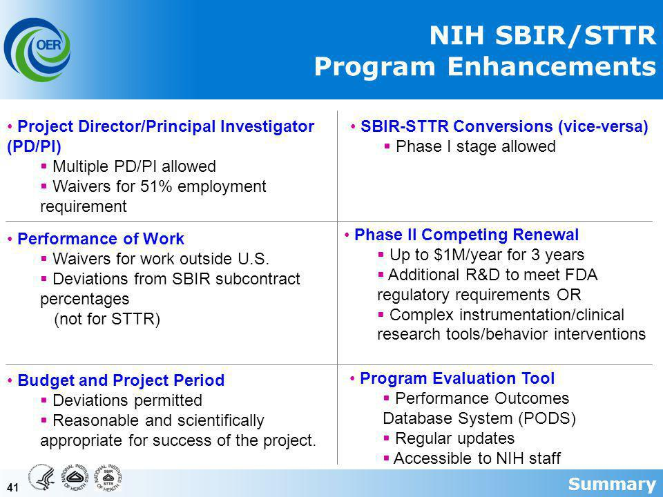 41 NIH SBIR/STTR Program Enhancements Project Director/Principal Investigator (PD/PI)  Multiple PD/PI allowed  Waivers for 51% employment requirement Performance of Work  Waivers for work outside U.S.