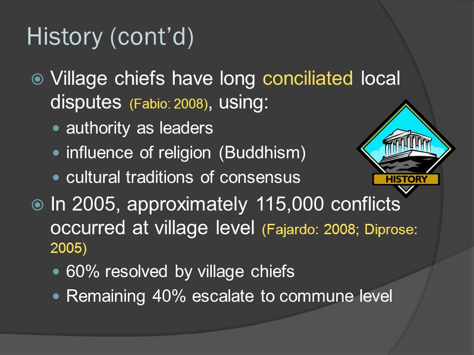 History (cont'd)  Village chiefs have long conciliated local disputes (Fabio: 2008), using: authority as leaders influence of religion (Buddhism) cul