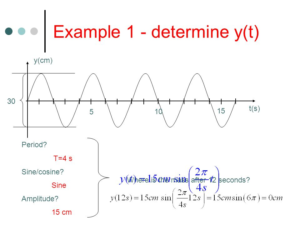 Example 1 - determine y(t) y(cm) t(s) 5 10 15 30 Period.