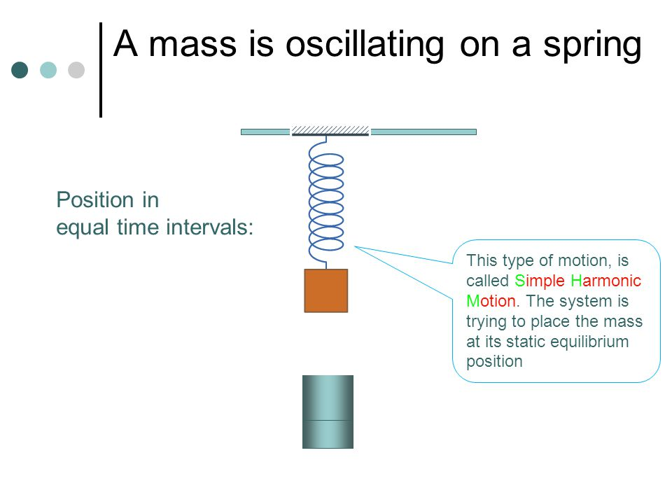 Sine function: employed for oscillations 1.Maximum displacement A 2.