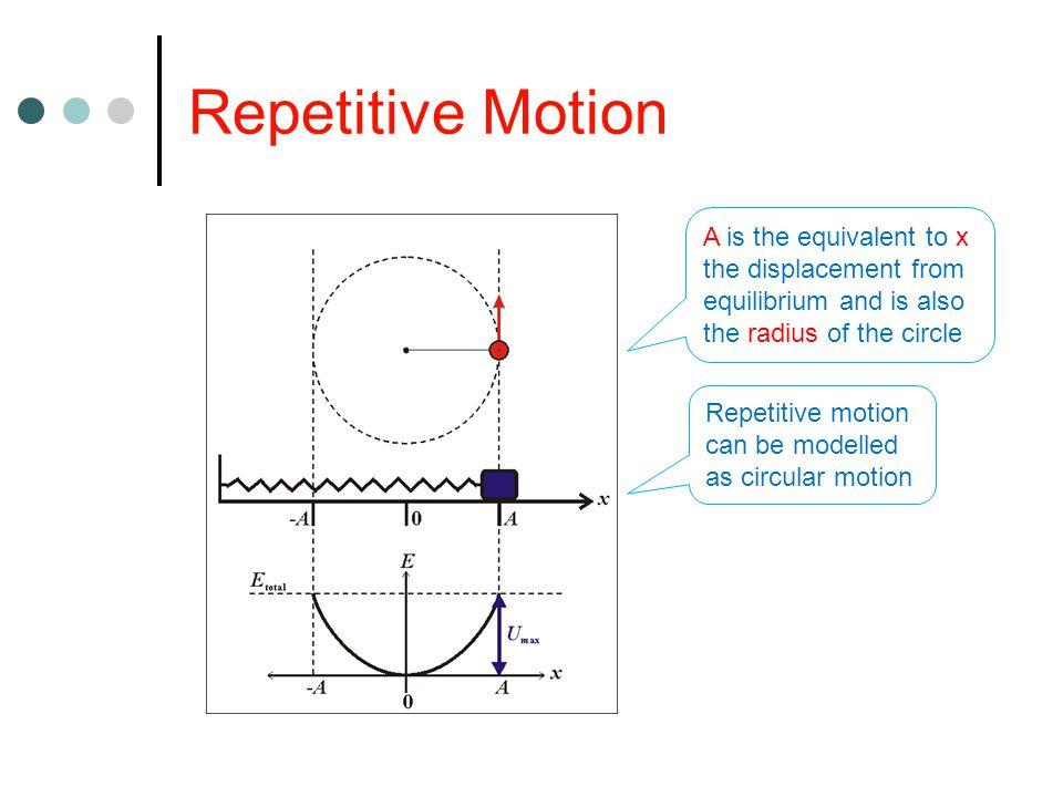 Position, Velocity, Acceleration