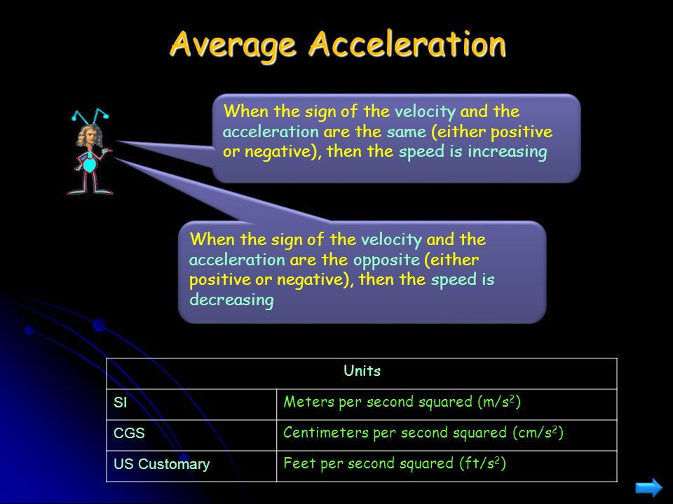 Average Acceleration UnitsSI Meters per second squared (m/s 2 ) CGS Centimeters per second squared (cm/s 2 ) US Customary Feet per second squared (ft/
