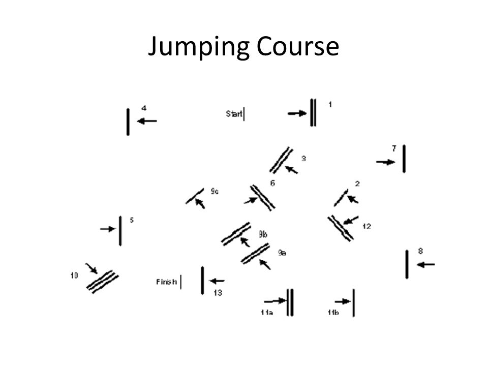 Jumping Course
