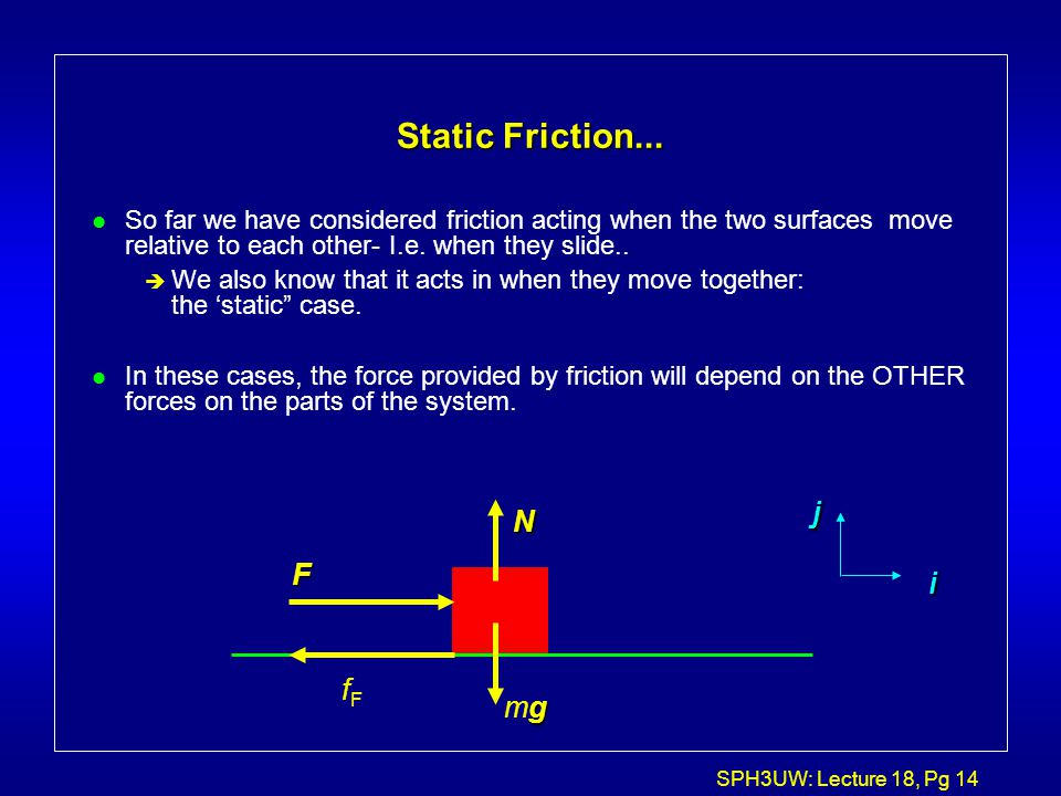 SPH3UW: Lecture 18, Pg 14 Static Friction... F gmggmg N i j fFfF l So far we have considered friction acting when the two surfaces move relative to ea