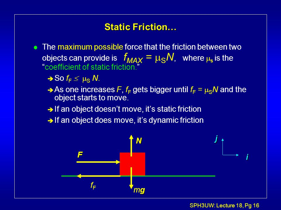 SPH3UW: Lecture 18, Pg 16 Static Friction… F gmggmg N i j fFfF The maximum possible force that the friction between two objects can provide is f MAX =