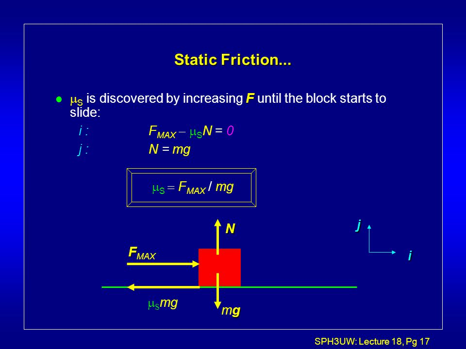 SPH3UW: Lecture 18, Pg 17 Static Friction... F  S is discovered by increasing F until the block starts to slide: i :F MAX  S N = 0 j :N = mg  S 